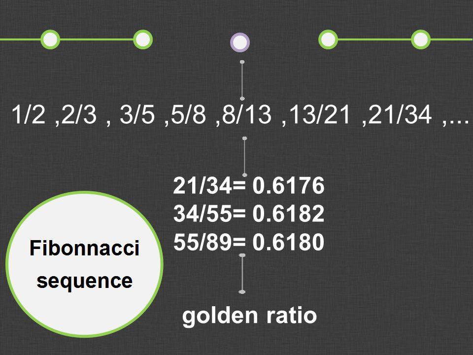 1/2,2/3, 3/5,5/8,8/13,13/21,21/34,... 21/34= 0.6176 34/55= 0.6182 55/89= 0.6180 golden ratio
