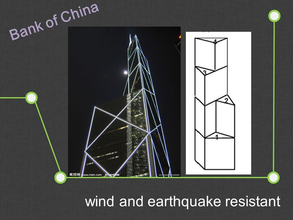 Bank of China wind and earthquake resistant