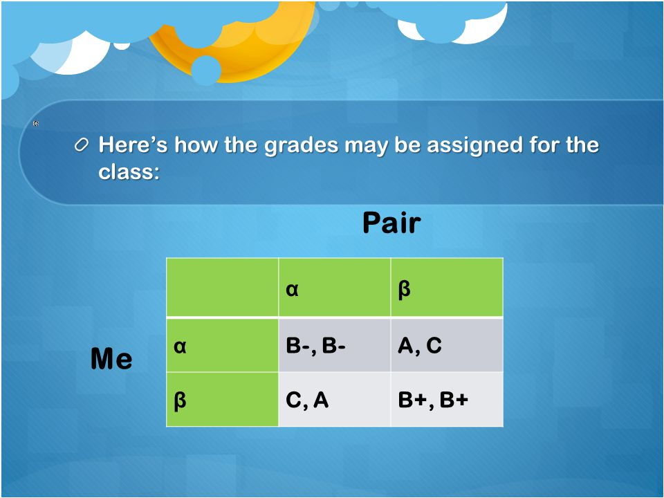 Here's how the grades may be assigned for the class: αβ α B-, B-A, C β C, AB+, B+ Pair Me