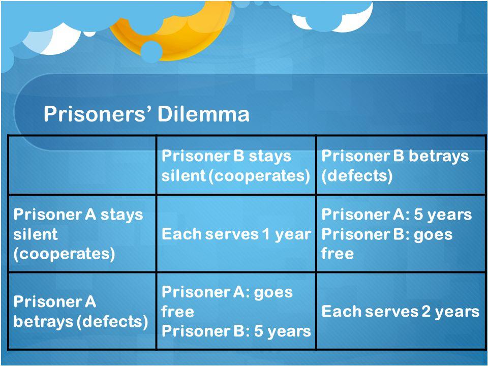 Prisoners' Dilemma Prisoner B stays silent (cooperates) Prisoner B betrays (defects) Prisoner A stays silent (cooperates) Each serves 1 year Prisoner A: 5 years Prisoner B: goes free Prisoner A betrays (defects) Prisoner A: goes free Prisoner B: 5 years Each serves 2 years
