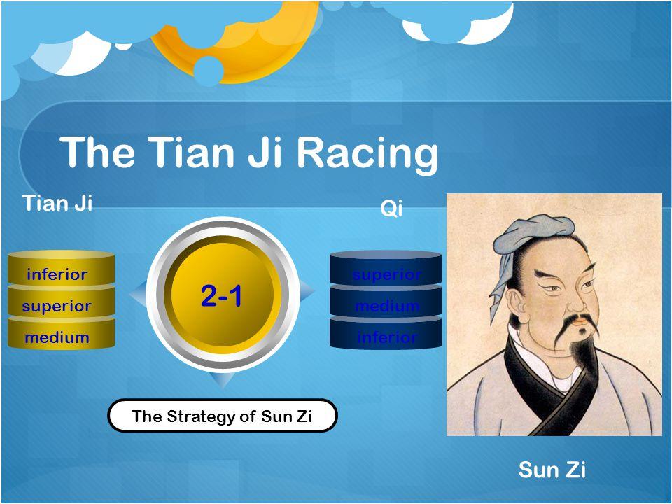 The Tian Ji Racing Sun Zi 2-1 The Strategy of Sun Zi inferior superior medium superior medium inferior Tian Ji Qi