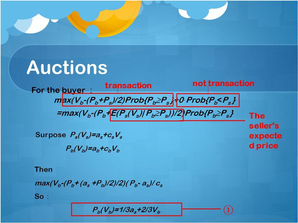 Auctions For the buyer : max(V b -(P b +P s )/2)Prob{P b ≥P s }+0·Prob{P b <P s } =max(V b -(P b +E(P s (V s )| P b ≥P s ))/2)Prob{P b ≥P s } Surpose P s (V s )=a s +c s V s P b (V b )=a b +c b V b transaction not transaction The seller s expecte d price Then max(V b -(P b + (a s +P b )/2)/2)( P b - a s )/ c s So : P b (V b )=1/3a s +2/3V b ①