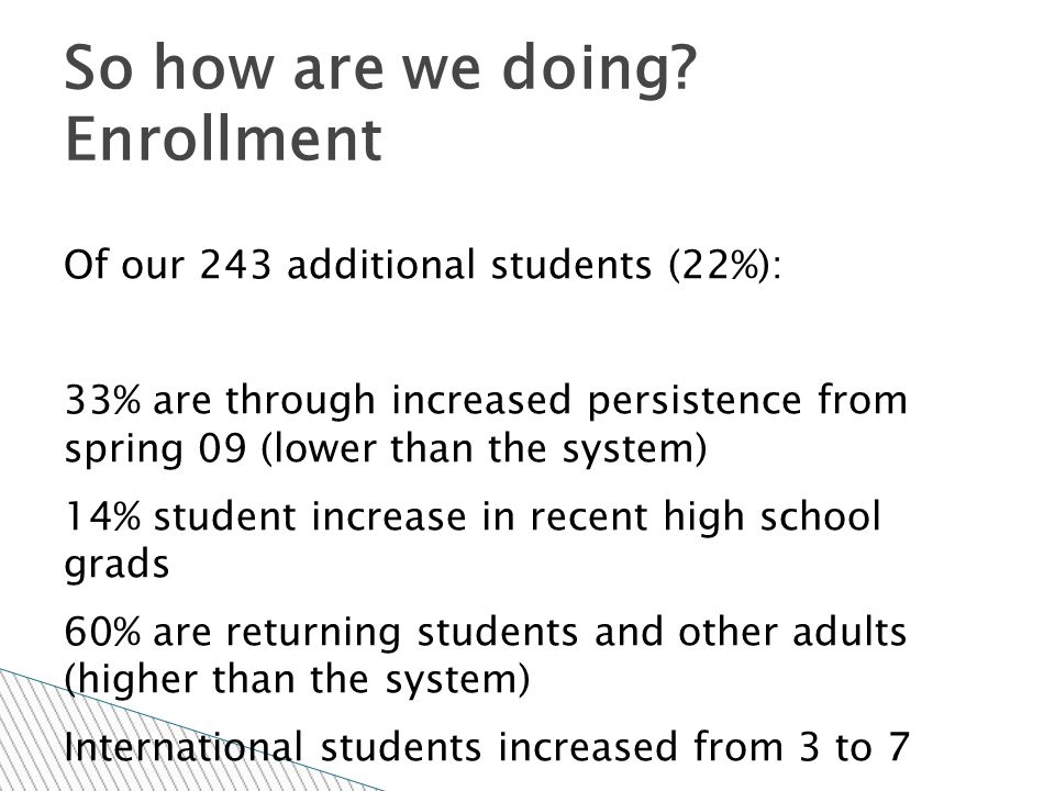 75% courses with identified SLOs 15% of Courses with regular SLO assessment 92% of Programs with SLOs 22% Programs with SLOs assessment 89% Degrees with identified SLOs 21% with regular SLO assessment So how are we doing.