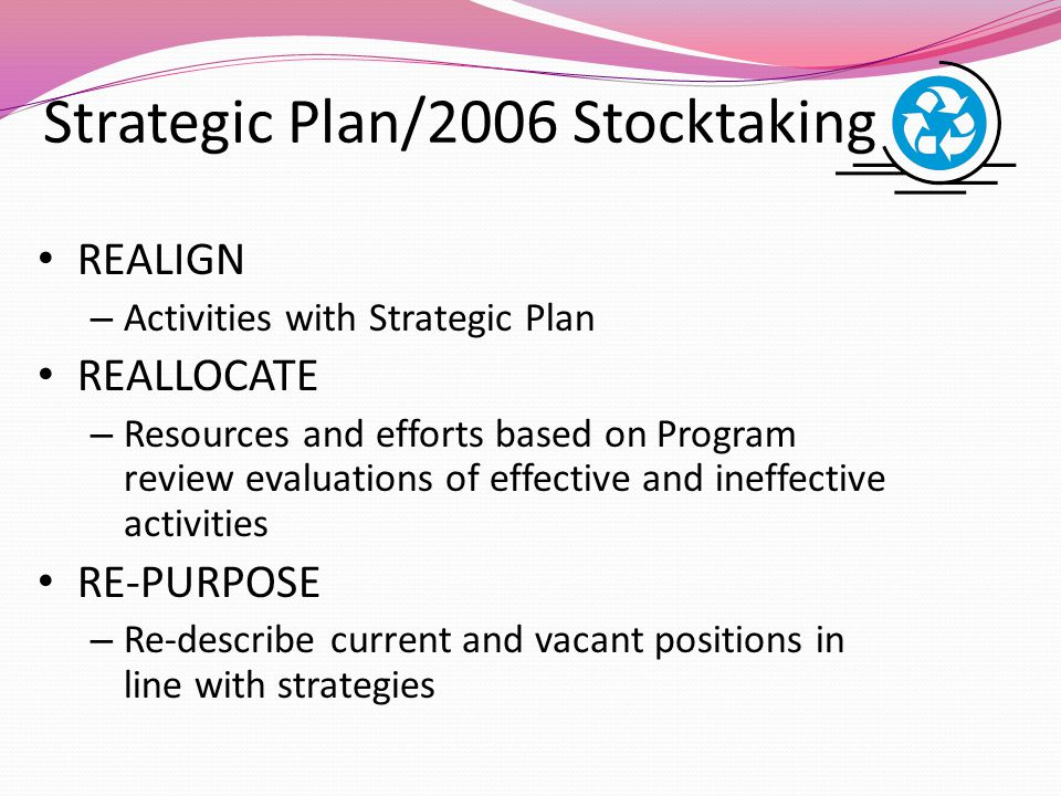Strategic Plan/2006 Stocktaking REALIGN – Activities with Strategic Plan REALLOCATE – Resources and efforts based on Program review evaluations of effective and ineffective activities RE-PURPOSE – Re-describe current and vacant positions in line with strategies