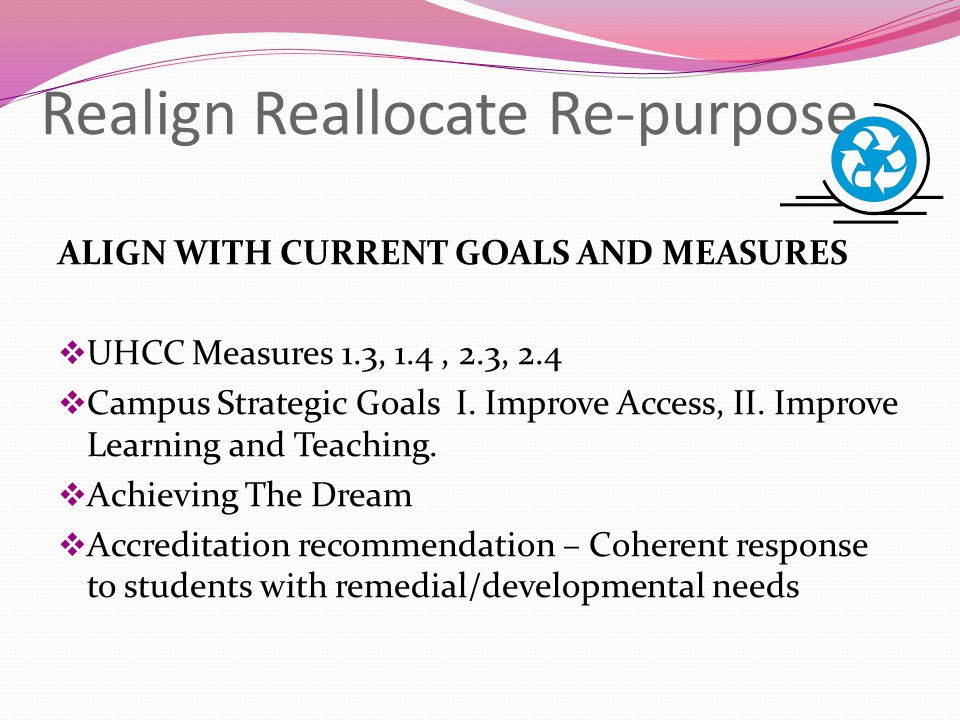 Realign Reallocate Re-purpose ALIGN WITH CURRENT GOALS AND MEASURES  UHCC Measures 1.3, 1.4, 2.3, 2.4  Campus Strategic Goals I.