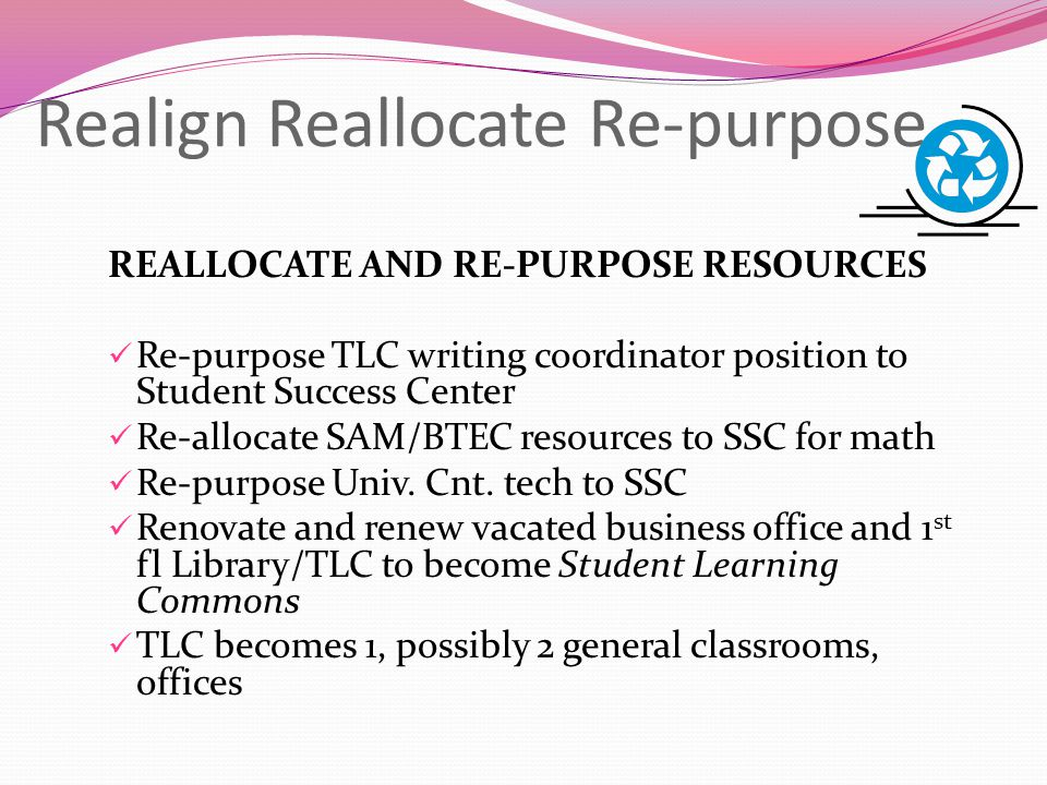 Realign Reallocate Re-purpose REALLOCATE AND RE-PURPOSE RESOURCES Re-purpose TLC writing coordinator position to Student Success Center Re-allocate SAM/BTEC resources to SSC for math Re-purpose Univ.