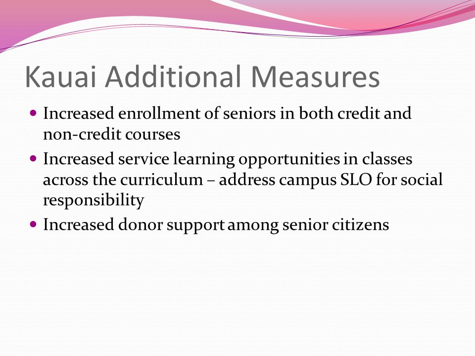 Kauai Additional Measures Increased enrollment of seniors in both credit and non-credit courses Increased service learning opportunities in classes across the curriculum – address campus SLO for social responsibility Increased donor support among senior citizens