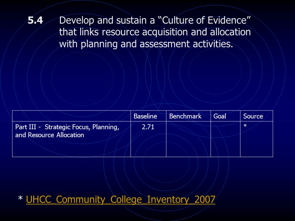 "5.4 Develop and sustain a ""Culture of Evidence"" that links resource acquisition and allocation with planning and assessment activities. BaselineBenchm"
