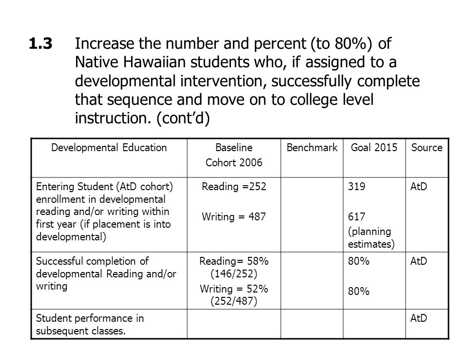4.1 Increase by 3%per year the number of degrees awarded, and/or transfers to UH baccalaureate programs that lead to occupations where there is a demonstrated state of Hawai'i shortage of qualified workers and where the average wage is at or above the U.S.