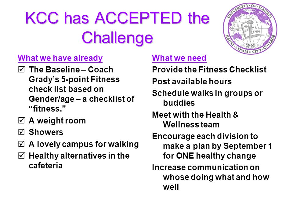 KCC has ACCEPTED the Challenge What we have already  The Baseline – Coach Grady's 5-point Fitness check list based on Gender/age – a checklist of fitness.  A weight room  Showers  A lovely campus for walking  Healthy alternatives in the cafeteria What we need Provide the Fitness Checklist Post available hours Schedule walks in groups or buddies Meet with the Health & Wellness team Encourage each division to make a plan by September 1 for ONE healthy change Increase communication on whose doing what and how well