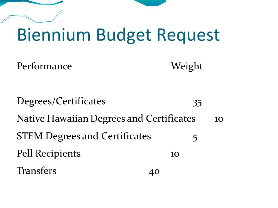 Biennium Budget Process We have met our targets for 2010 in all areas except STEM Degrees/Certificates We have not met all of our targets for 2011 and beyond We all have a role in reaching these targets