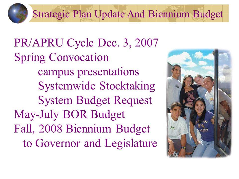 PR/APRU Cycle Dec.