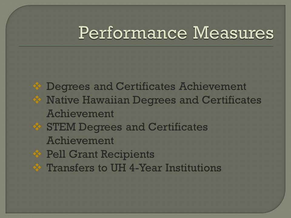  Degrees and Certificates Achievement  Native Hawaiian Degrees and Certificates Achievement  STEM Degrees and Certificates Achievement  Pell Grant Recipients  Transfers to UH 4-Year Institutions