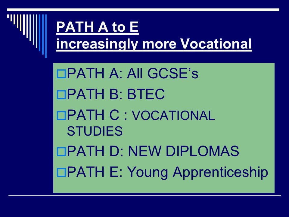 PATH A - All GCSE's Choose to do Short Courses of Citizenship, ICT & RS in: BLOCK 1 – Instead of 2 nd Science BLOCK 2 – Instead of a Language BLOCK 3 – Instead of a Technology BLOCK 4 – Instead of an Arts or Humanities subject