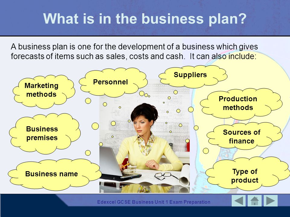 Edexcel GCSE Business Unit 1 Exam Preparation Obtaining finance Revision tip You need to understand the difference between long-term and short- term sources of finance, and which is most appropriate in different circumstances.
