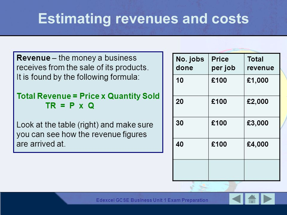 Edexcel GCSE Business Unit 1 Exam Preparation Costs: fixed and variable Fixed costs Those costs which do not vary as the level of output changes.