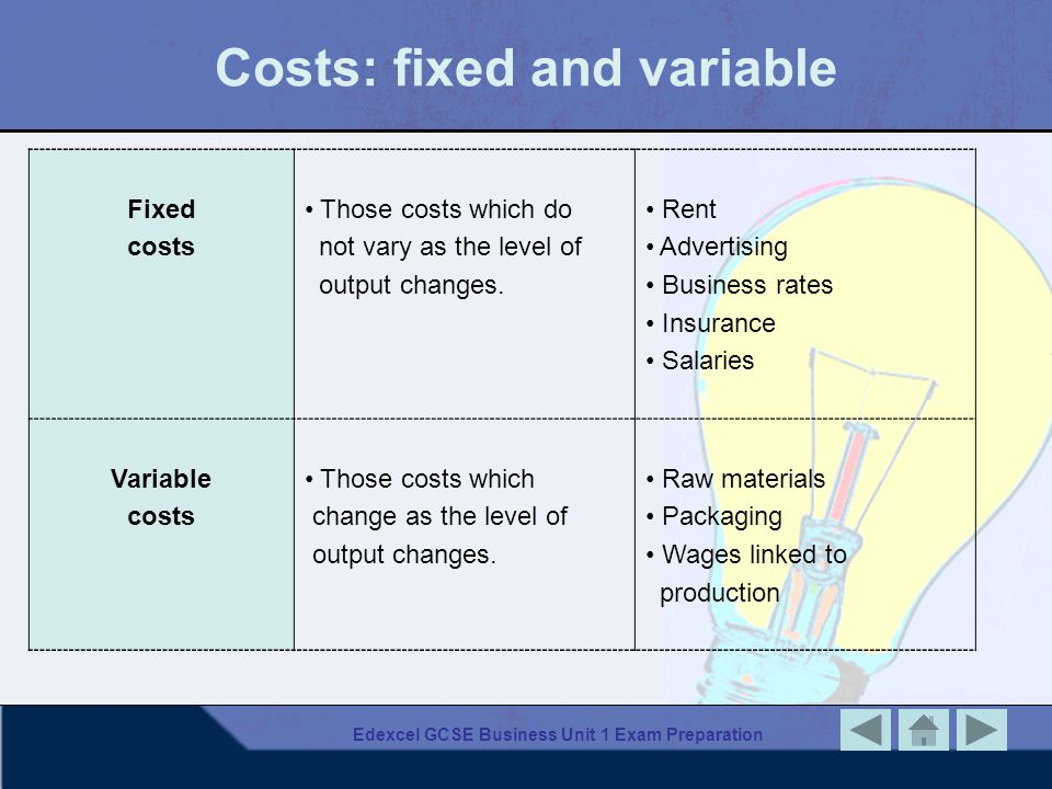 Edexcel GCSE Business Unit 1 Exam Preparation Price and Cost Price – the amount paid by the customer who buys the product.