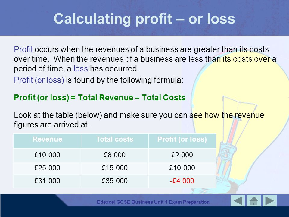 Edexcel GCSE Business Unit 1 Exam Preparation The impact of profits/losses on business Possible impact of profits on a business and its owners Survival of the business.