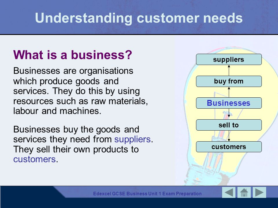 What is a business.
