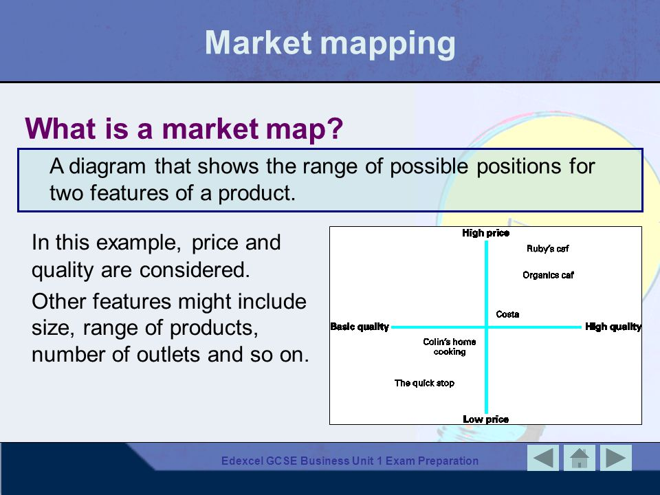 Edexcel GCSE Business Unit 1 Exam Preparation Analysing the competition Competition – businesses which sell and/or produce similar products and target similar customers.