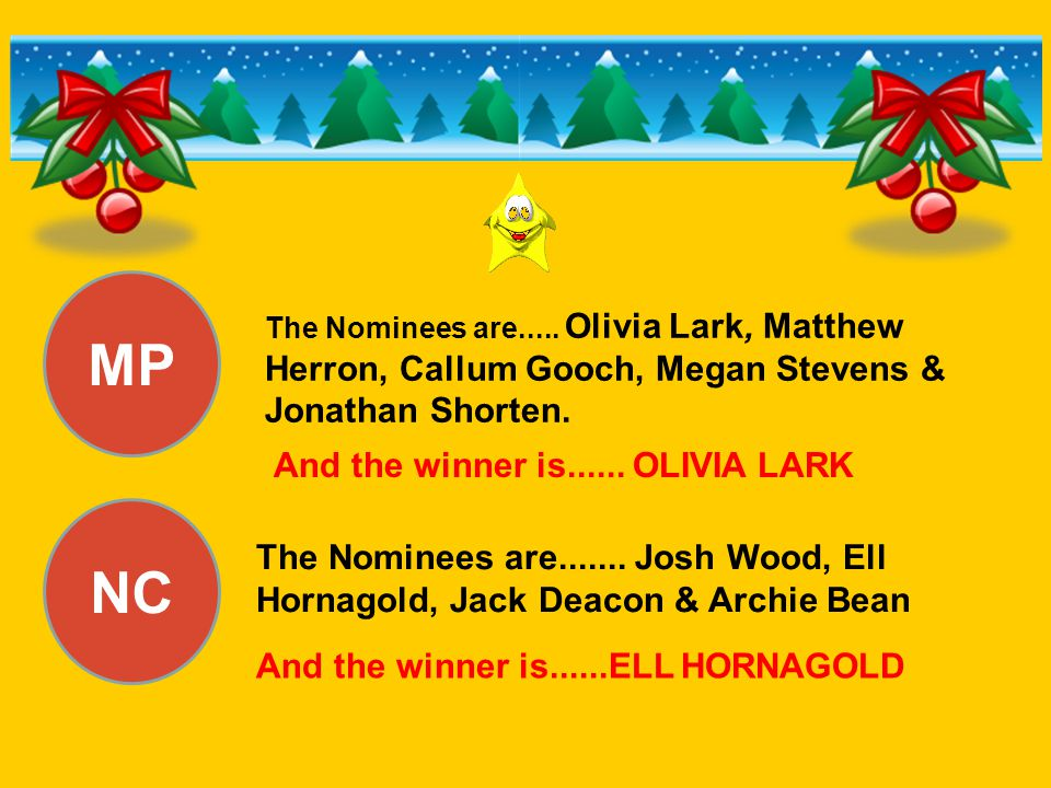 MP NC And the winner is...... OLIVIA LARK The Nominees are....... Josh Wood, Ell Hornagold, Jack Deacon & Archie Bean And the winner is......ELL HORNA