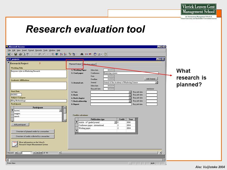 Alec Vuijlsteke 2004 Example Knowledge@Wharton