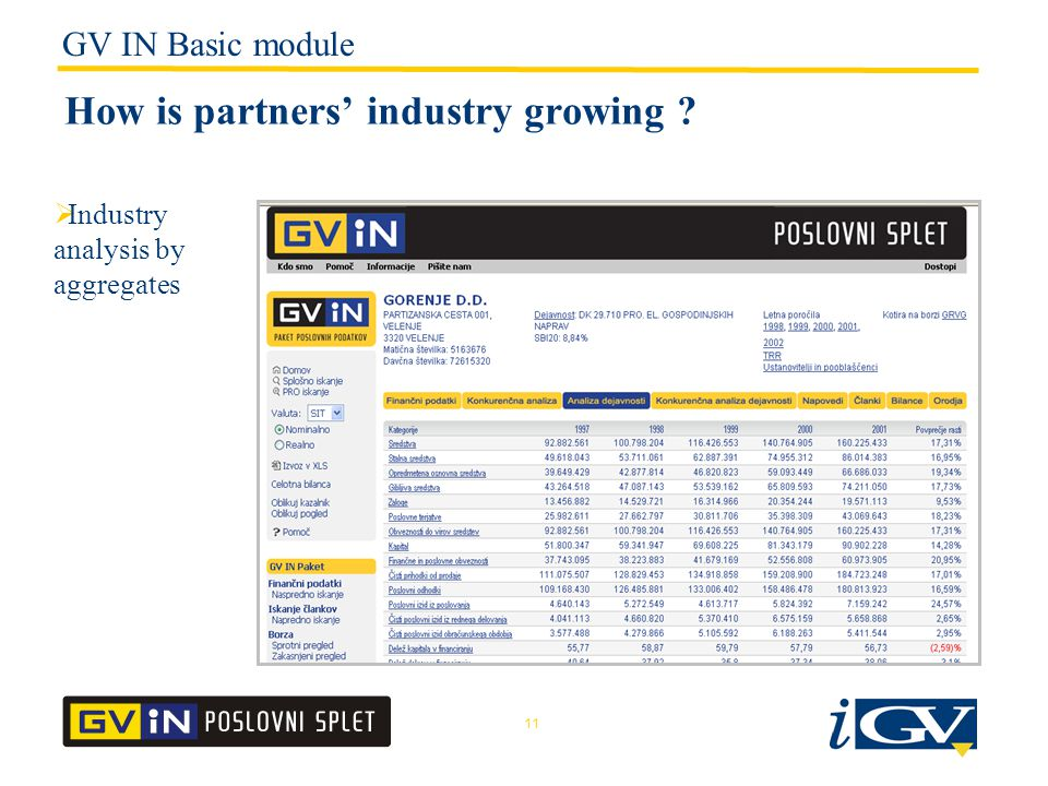 11 How is partners' industry growing ?  Industry analysis by aggregates GV IN Basic module