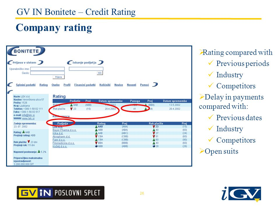 26  Rating compared with Previous periods Industry Competitors  Delay in payments compared with: Previous dates Industry Competitors  Open suits Company rating GV IN Bonitete – Credit Rating