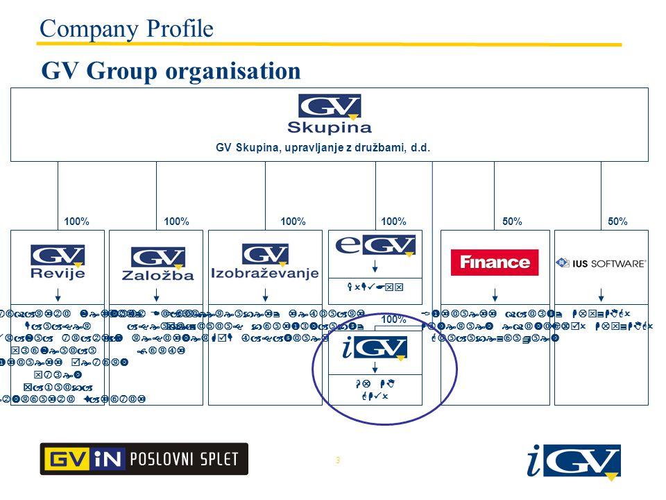 3                      100% 50% GV Skupina, upravljanje z družbami, d.d.