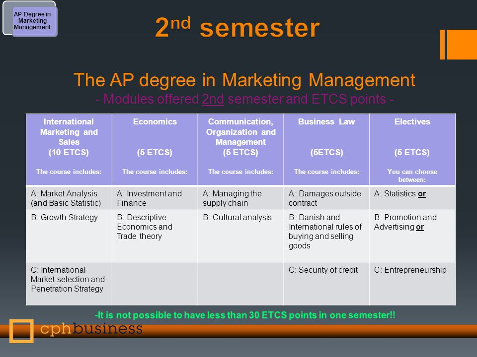 The AP degree in Marketing Management - Modules offered 2nd semester and ETCS points - International Marketing and Sales (10 ETCS) The course includes