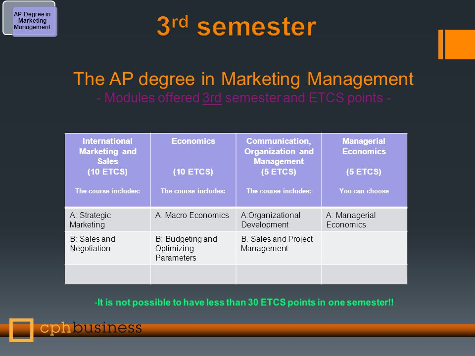 The AP degree in Marketing Management - Modules offered 3rd semester and ETCS points - International Marketing and Sales (10 ETCS) The course includes