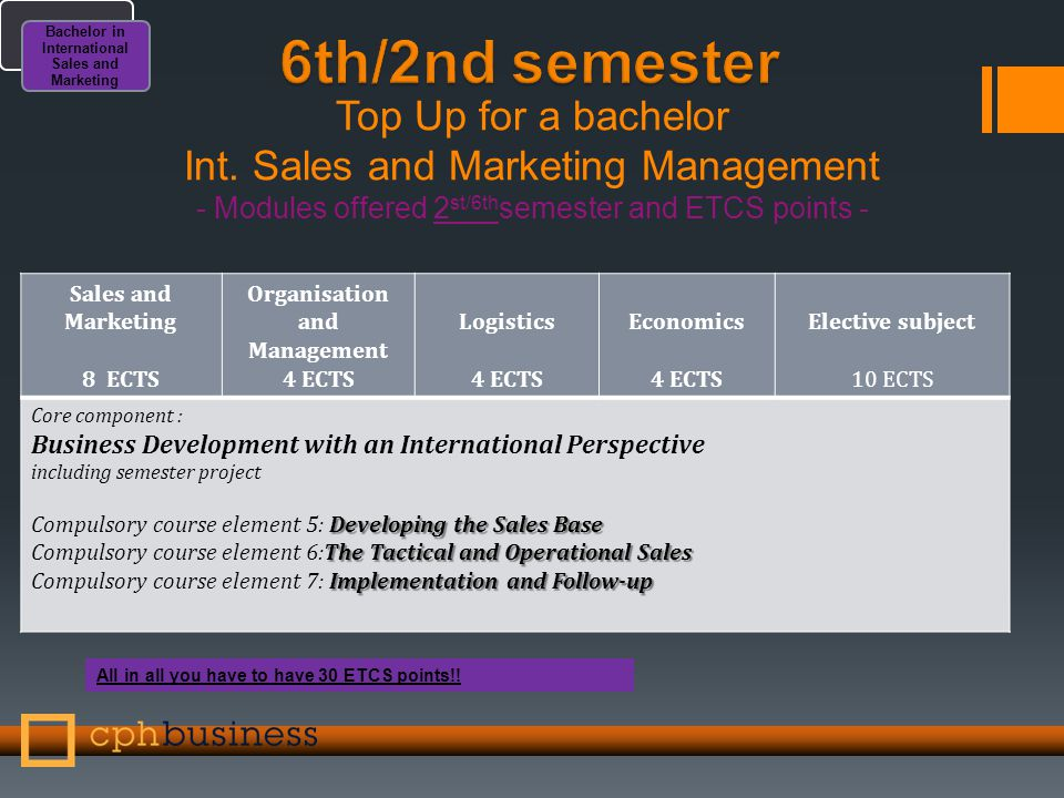 3 rd semester Bachelor in Financial Management & Services - Modules offered 3 rd semester and ETCS points - Mandatory Subjects 15 ECTS International modules -15 ECTS consists of Statistics I – 5 ECTS Beginners level International Financial Relations and services Macro Economics I -5 ECTS International International Marketing ales -5 ECTS Advisory sales -5 ECTS of Financial Products and services Intercultural Communication Interdisciplinary Project work Study Trip 30 ECTS in total