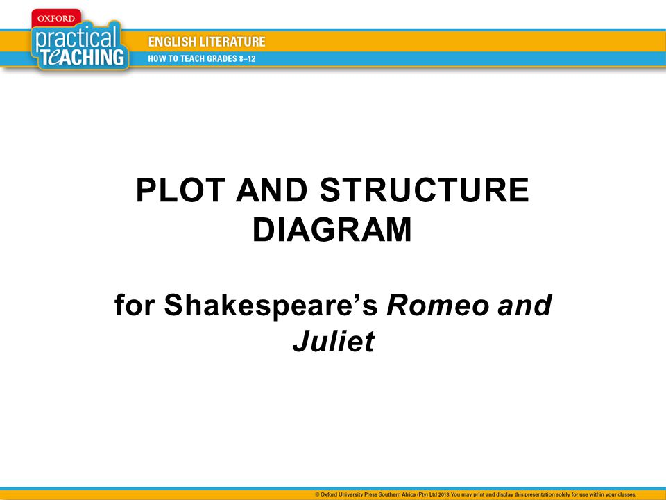 PLOT AND STRUCTURE DIAGRAM for Shakespeare's Romeo and Juliet
