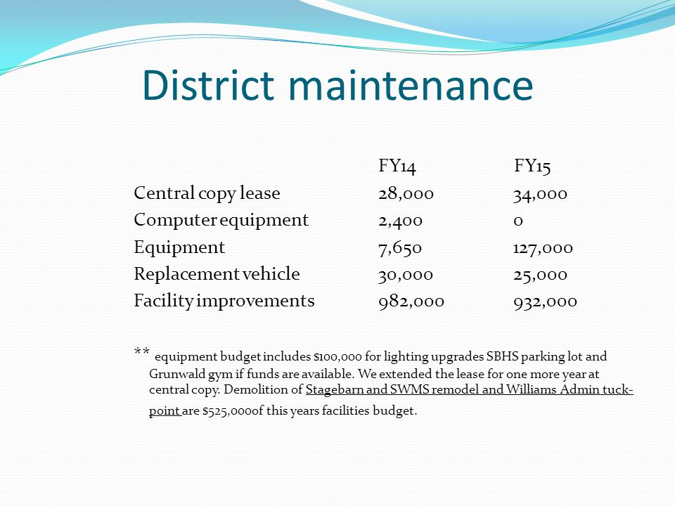 District maintenance FY14 FY15 Central copy lease28,00034,000 Computer equipment2,4000 Equipment7,650127,000 Replacement vehicle30,00025,000 Facility improvements982,000932,000 ** equipment budget includes $100,000 for lighting upgrades SBHS parking lot and Grunwald gym if funds are available.