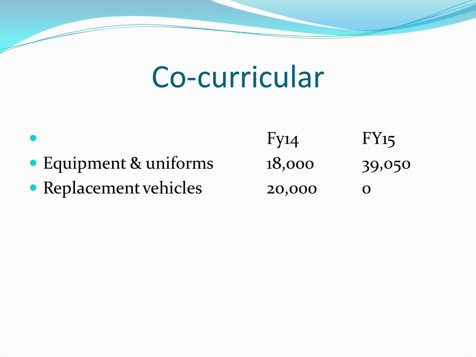 Co-curricular Fy14FY15 Equipment & uniforms18,00039,050 Replacement vehicles20,0000