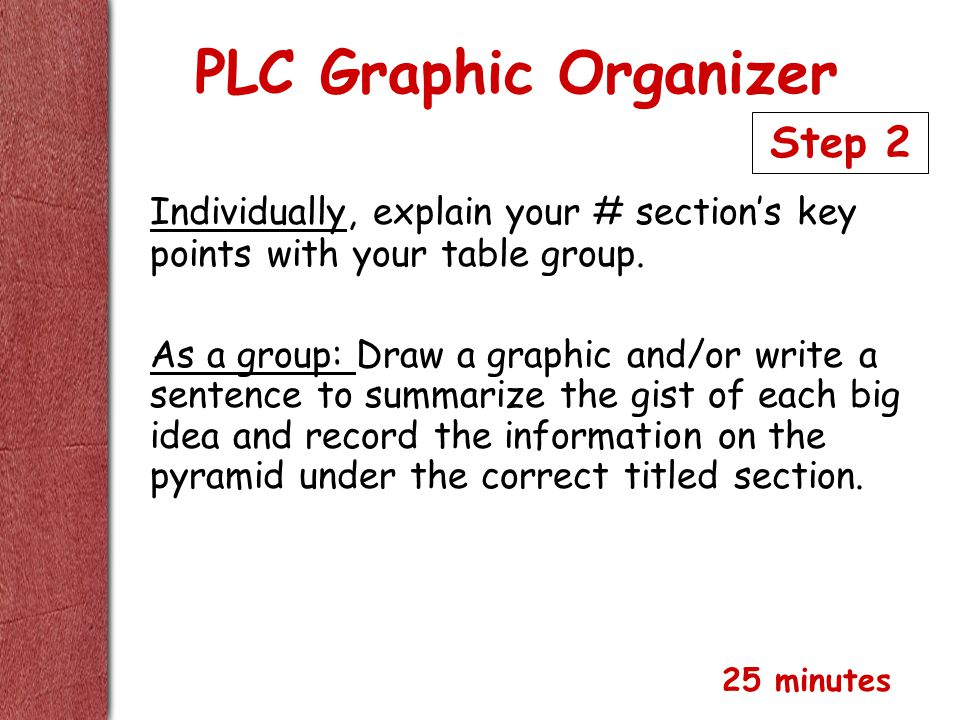 PLC Graphic Organizer Individually, explain your # section's key points with your table group.
