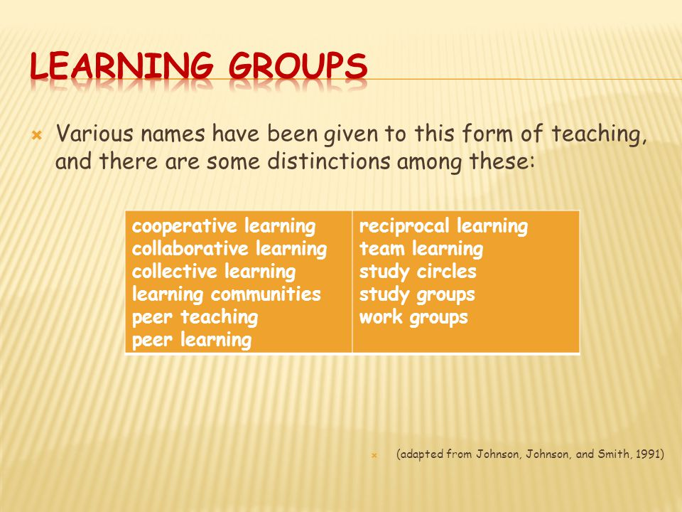  Various names have been given to this form of teaching, and there are some distinctions among these:  (adapted from Johnson, Johnson, and Smith, 1991) cooperative learning collaborative learning collective learning learning communities peer teaching peer learning reciprocal learning team learning study circles study groups work groups