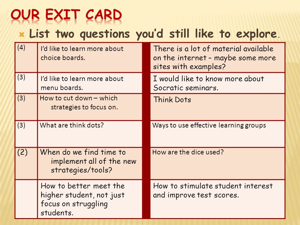  List two questions you'd still like to explore. (4) I'd like to learn more about choice boards.