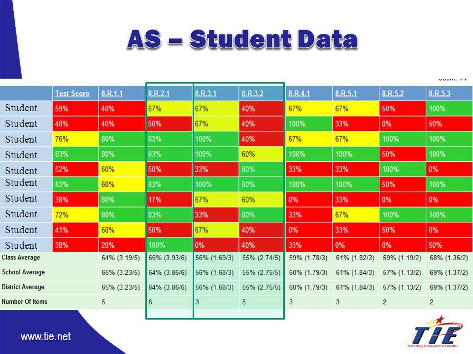 www.tie.net Student