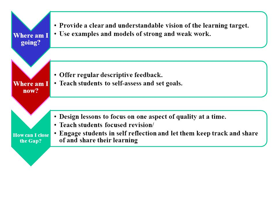 Where am I going. Provide a clear and understandable vision of the learning target.