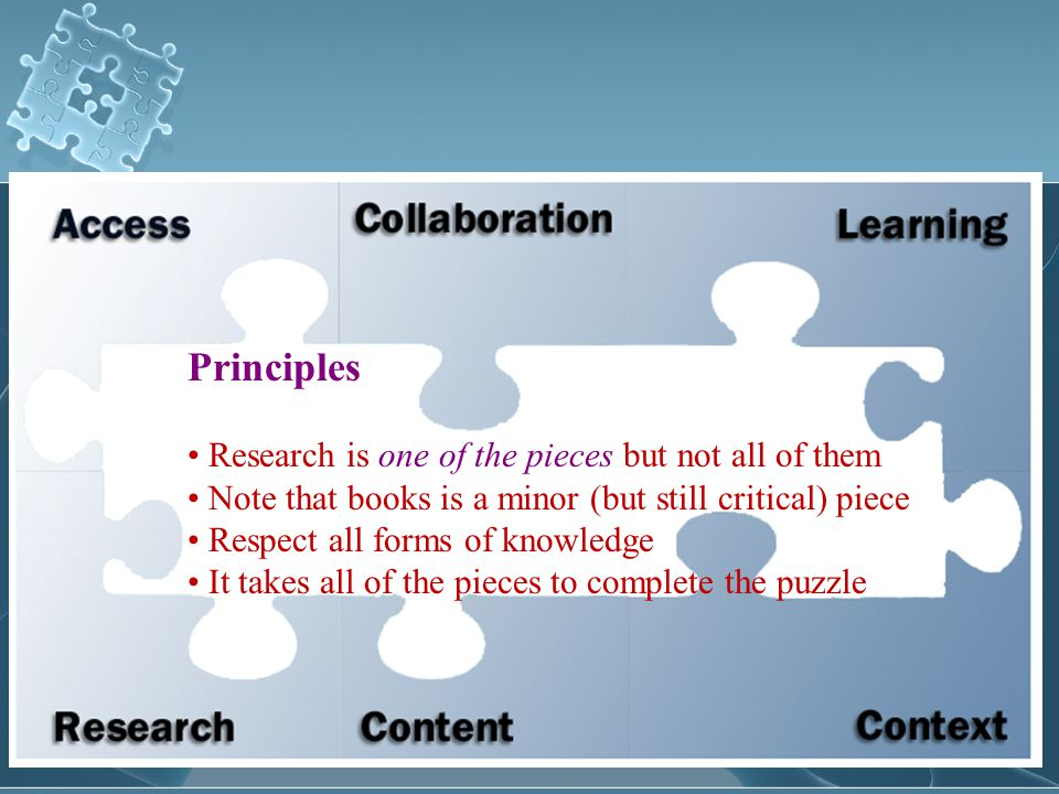 Principles Research is one of the pieces but not all of them Note that books is a minor (but still critical) piece Respect all forms of knowledge It takes all of the pieces to complete the puzzle