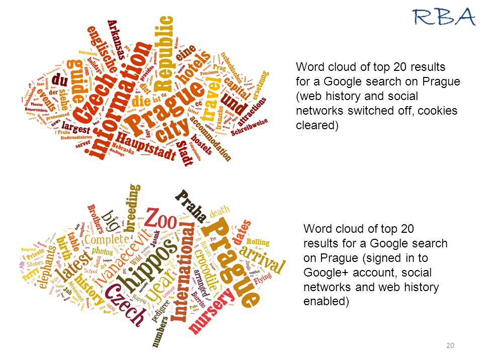 22/10/2014www.rba.co.uk20 Word cloud of top 20 results for a Google search on Prague (web history and social networks switched off, cookies cleared) Word cloud of top 20 results for a Google search on Prague (signed in to Google+ account, social networks and web history enabled)