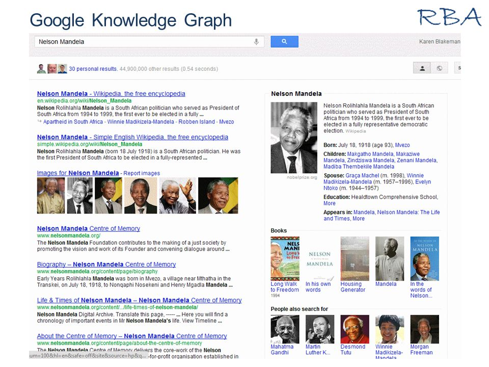 Google Knowledge Graph 22/10/2014www.rba.co.uk26