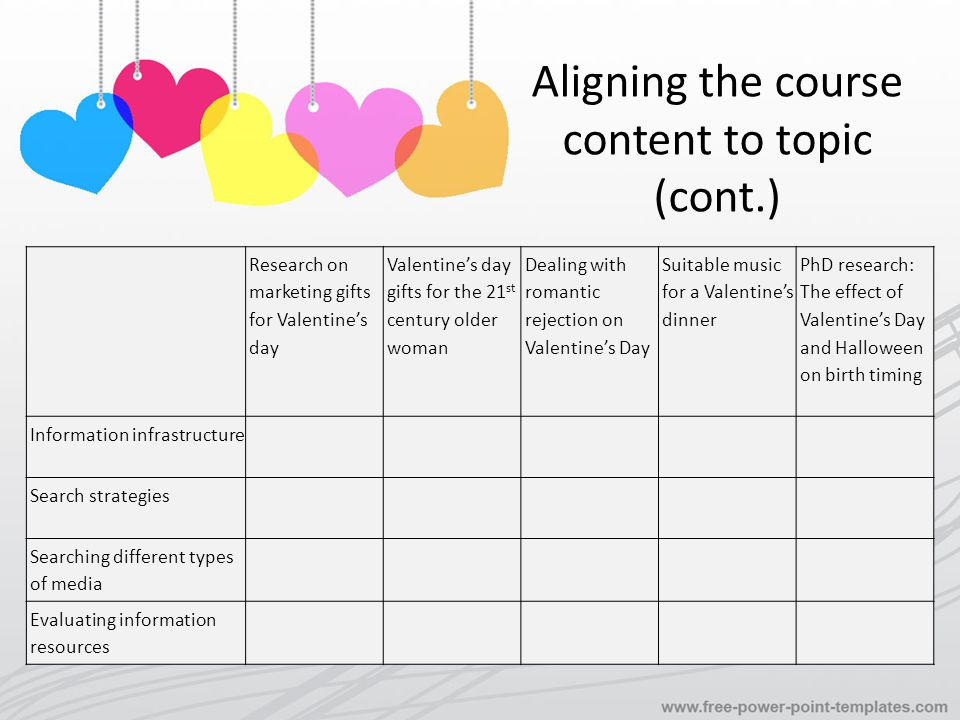 Aligning the course content to topic (cont.) Research on marketing gifts for Valentine's day Valentine's day gifts for the 21 st century older woman Dealing with romantic rejection on Valentine's Day Suitable music for a Valentine's dinner PhD research: The effect of Valentine's Day and Halloween on birth timing Information infrastructure Search strategies Searching different types of media Evaluating information resources