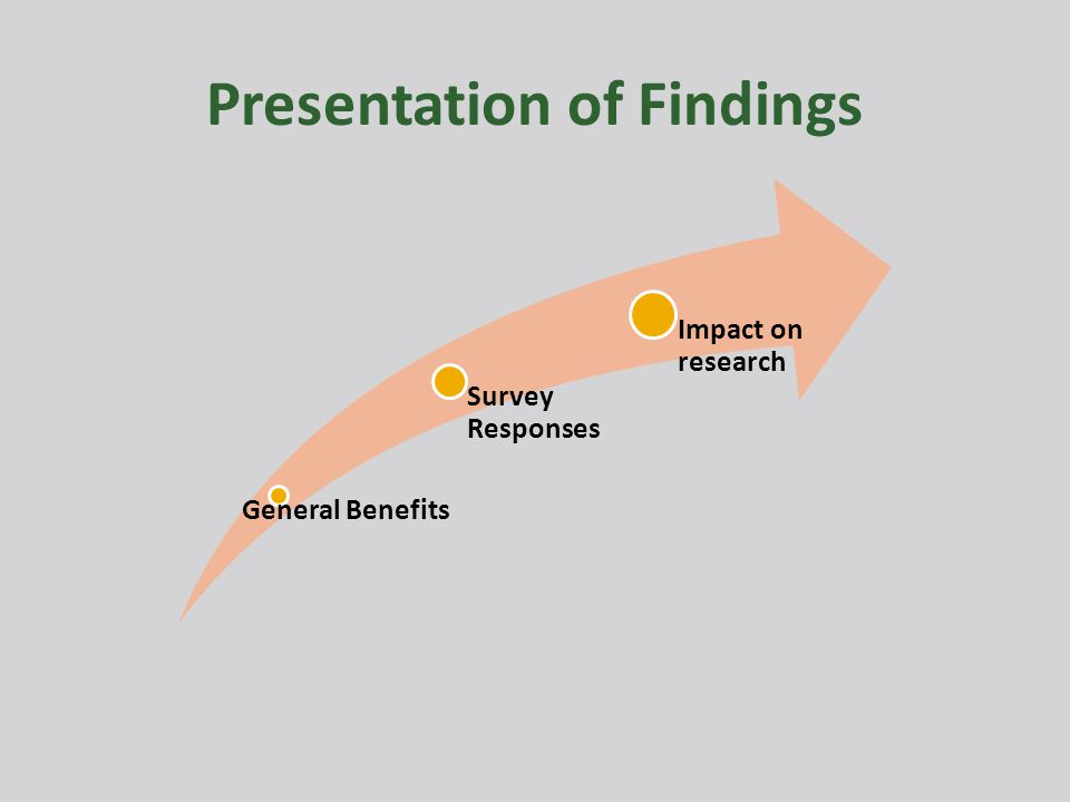 Presentation of Findings General Benefits Survey Responses Impact on research