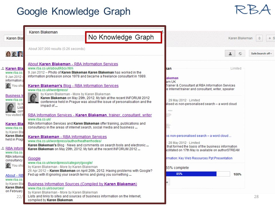 Google Knowledge Graph 22/10/2014www.rba.co.uk28 No Knowledge Graph