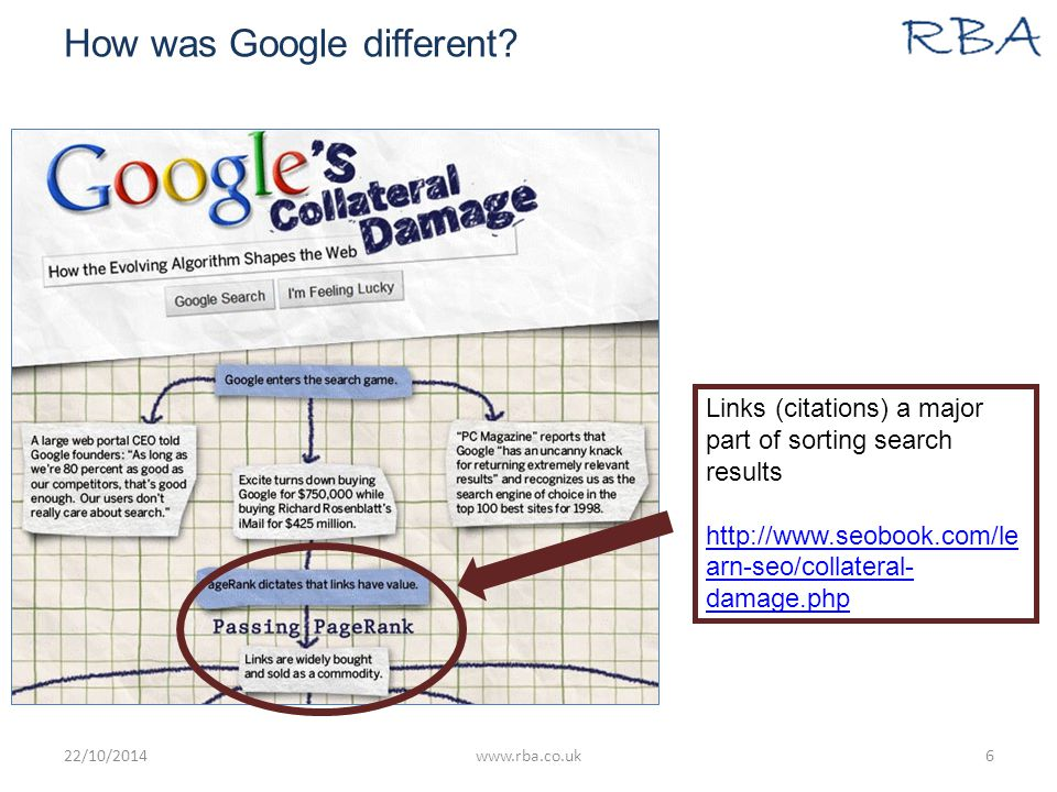 How was Google different.