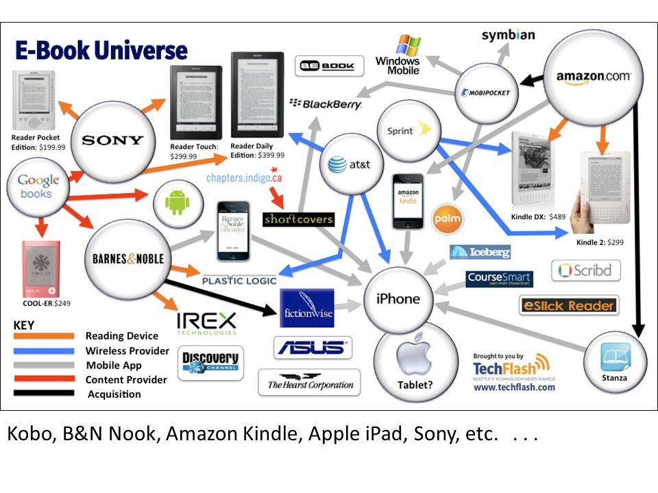 Kobo, B&N Nook, Amazon Kindle, Apple iPad, Sony, etc....