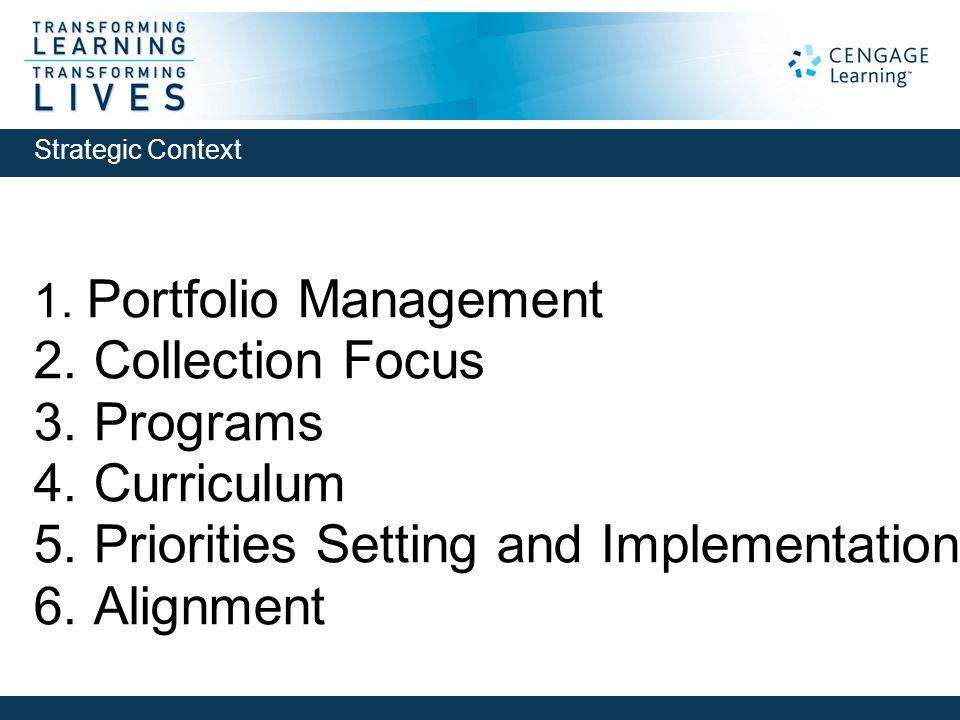 1. Portfolio Management 2. Collection Focus 3. Programs 4.