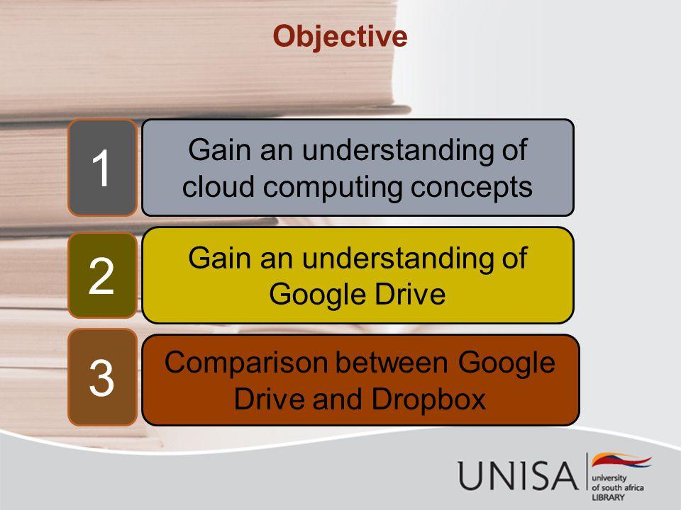 Objective 1 2 3 Gain an understanding of cloud computing concepts Gain an understanding of Google Drive Comparison between Google Drive and Dropbox